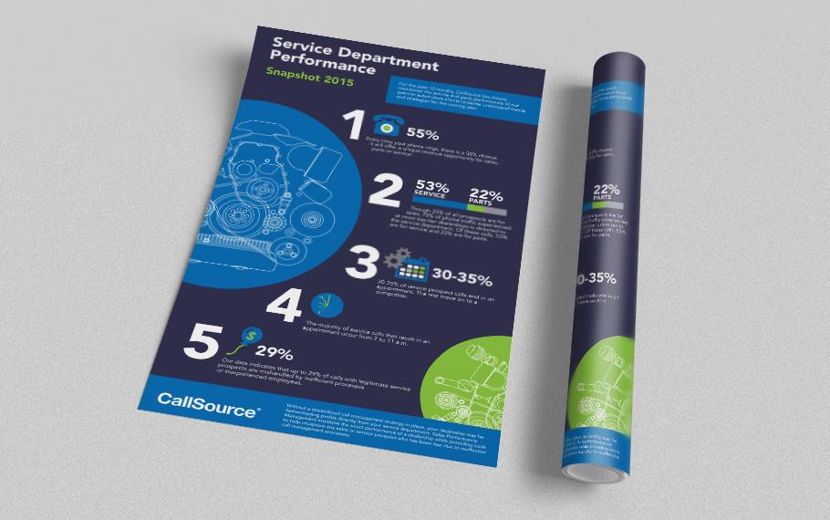 callsource-poster-infogr